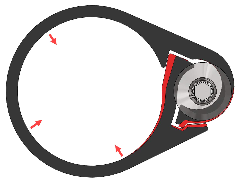 Circumferential clamping