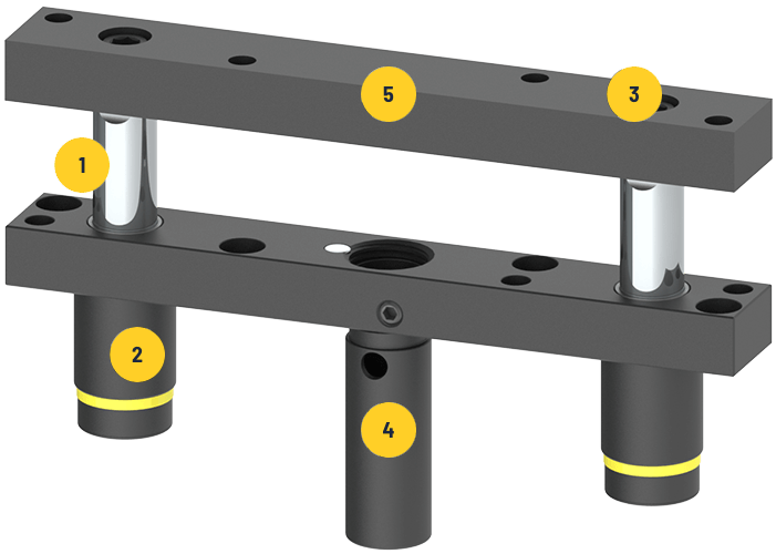 Rail lifters design features