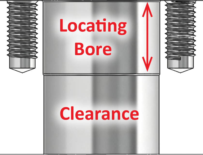 Locating Bore and Clearance labeled with red arrows